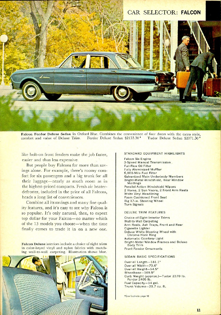 1962 Ford Falcon Line Buyer's Guide