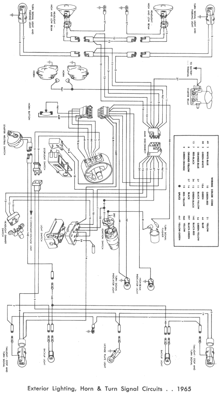 Wiring 61 62 147L 67 falcon turn signal wire diagram wiring diagram library