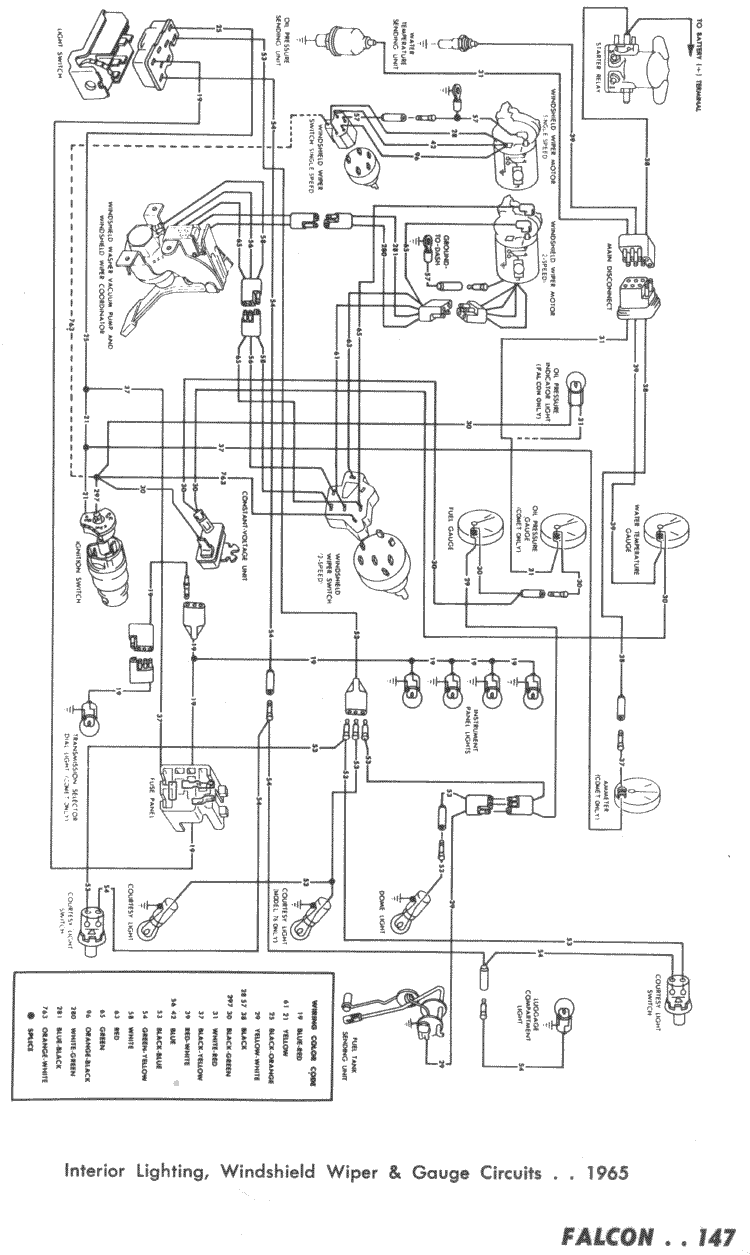 Falcon Wiring Diagrams 63 Diagram Lights 65 Interior Lighting Wiper Gauges Page 147 Right Half Of